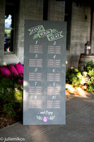 Over-sized Dinner Seating Sign